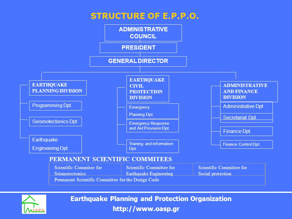 ADMINISTRATIVE COUNCIL Earthquake Planning and Protection Organization