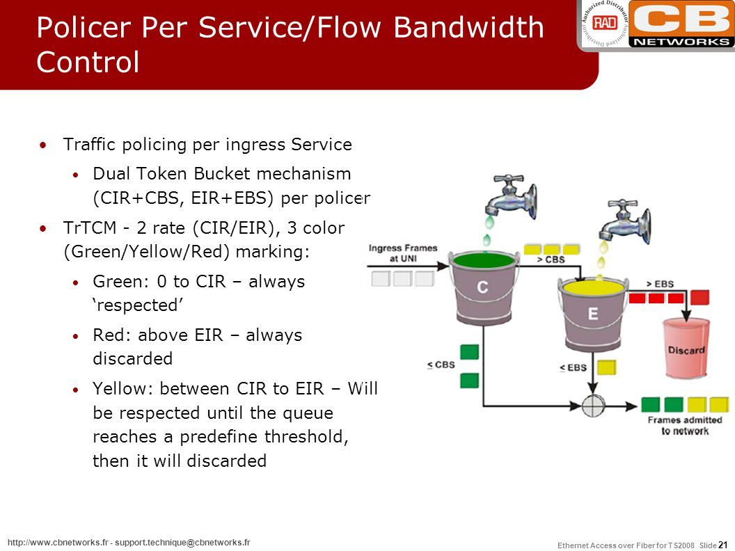 Policer Per Service/Flow Bandwidth Control