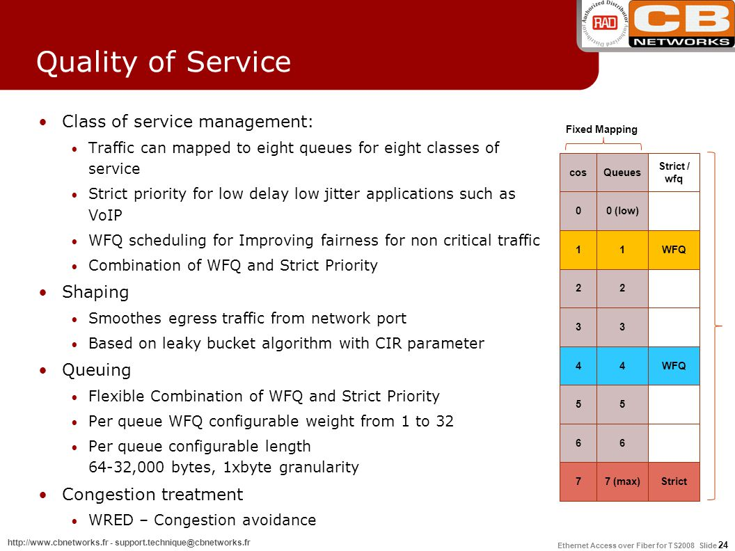 Quality of Service Class of service management: Shaping Queuing