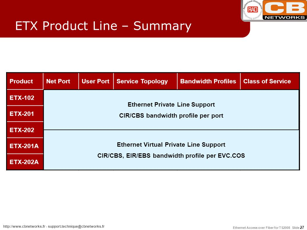 ETX Product Line – Summary
