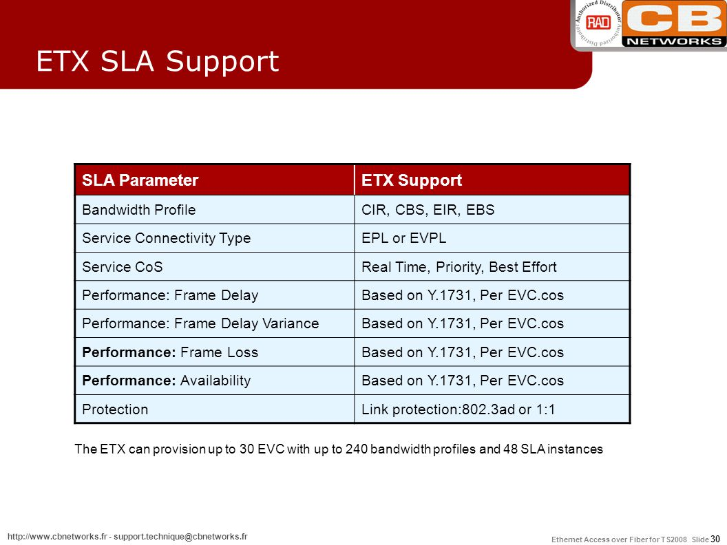 ETX SLA Support SLA Parameter ETX Support Bandwidth Profile