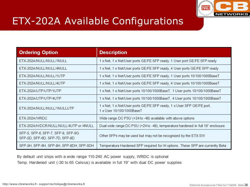 ETX-202A Available Configurations