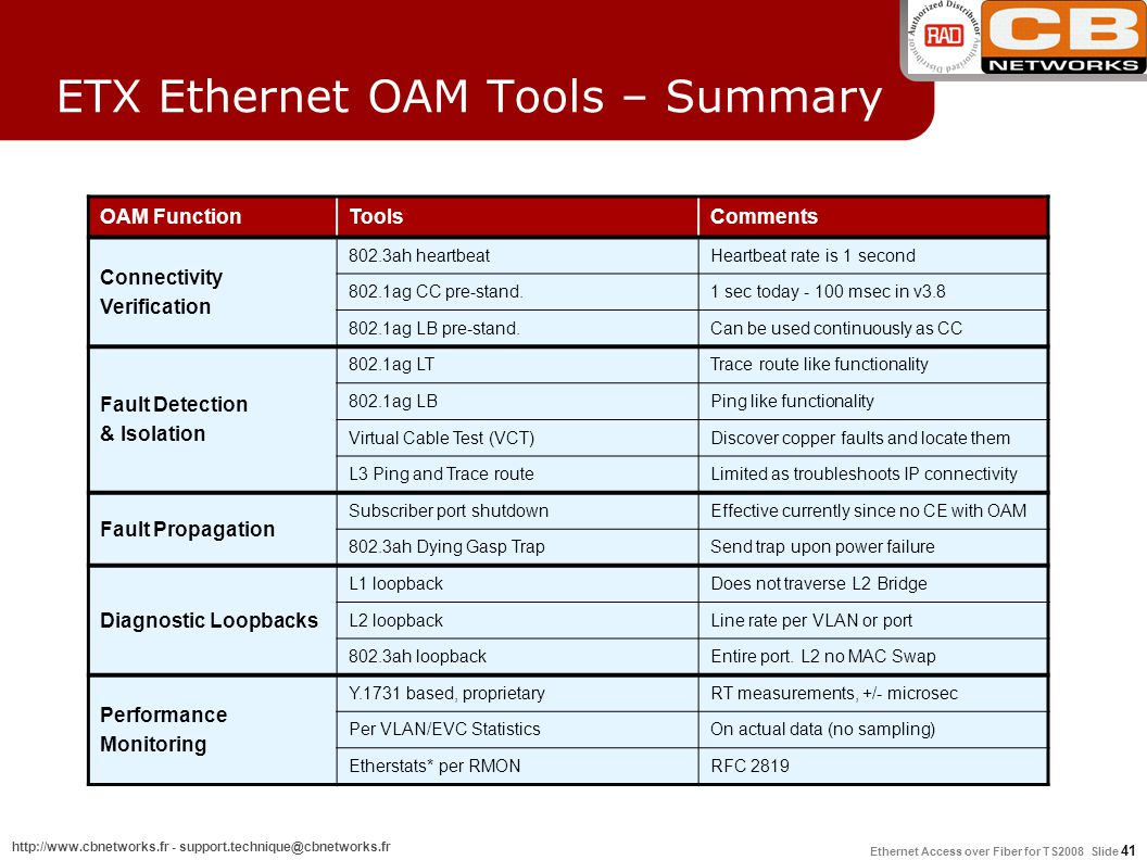 ETX Ethernet OAM Tools – Summary