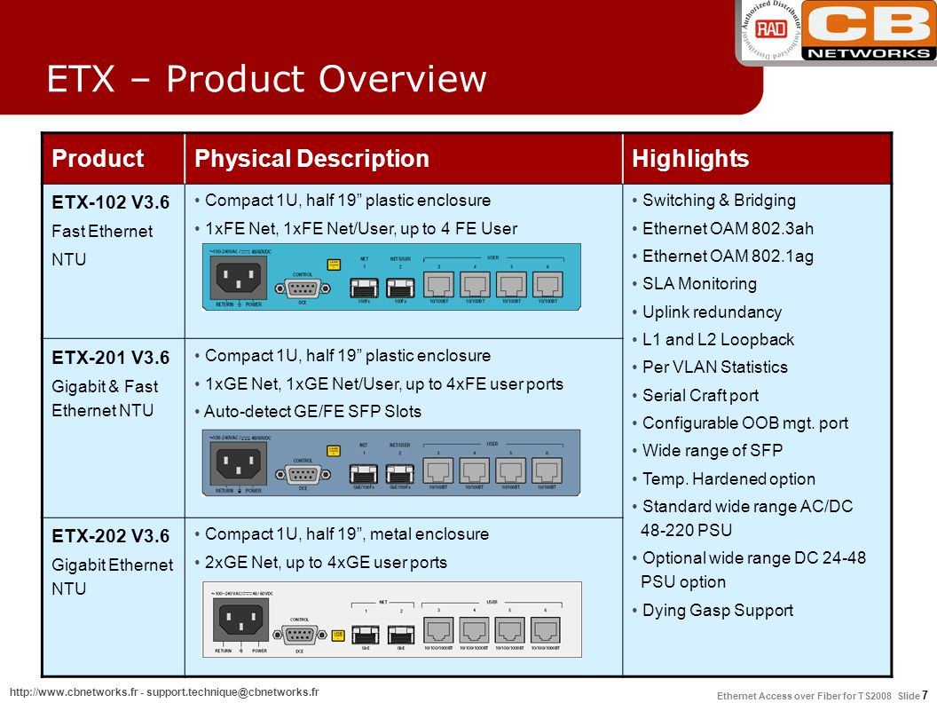 ETX – Product Overview Product Physical Description Highlights