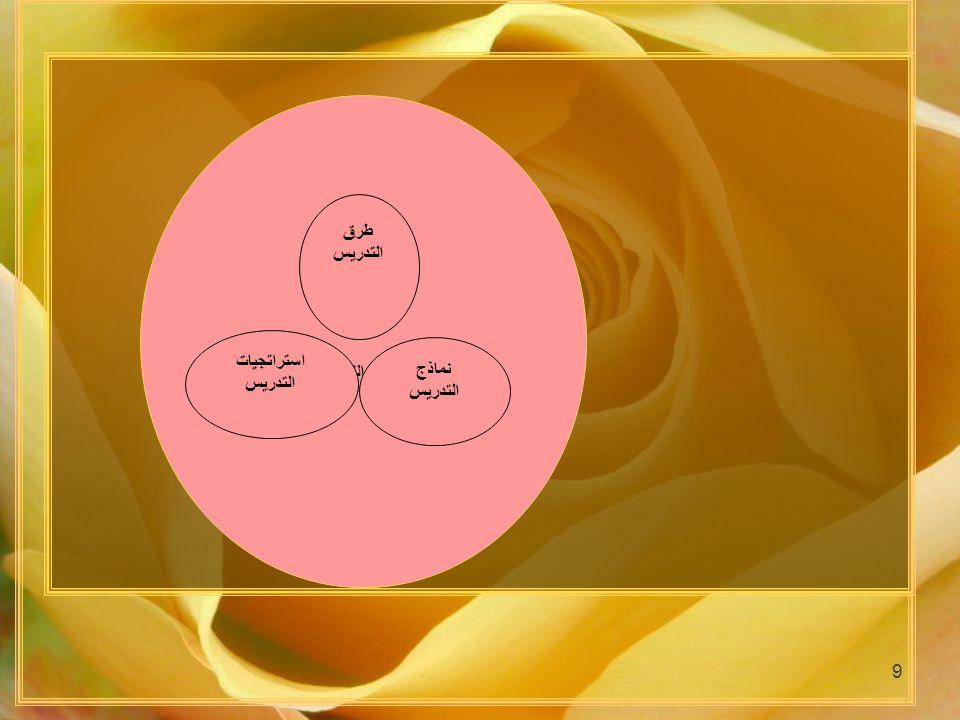 أساليب التدريس طرق التدريس استراتجيات التدريس نماذج التدريس