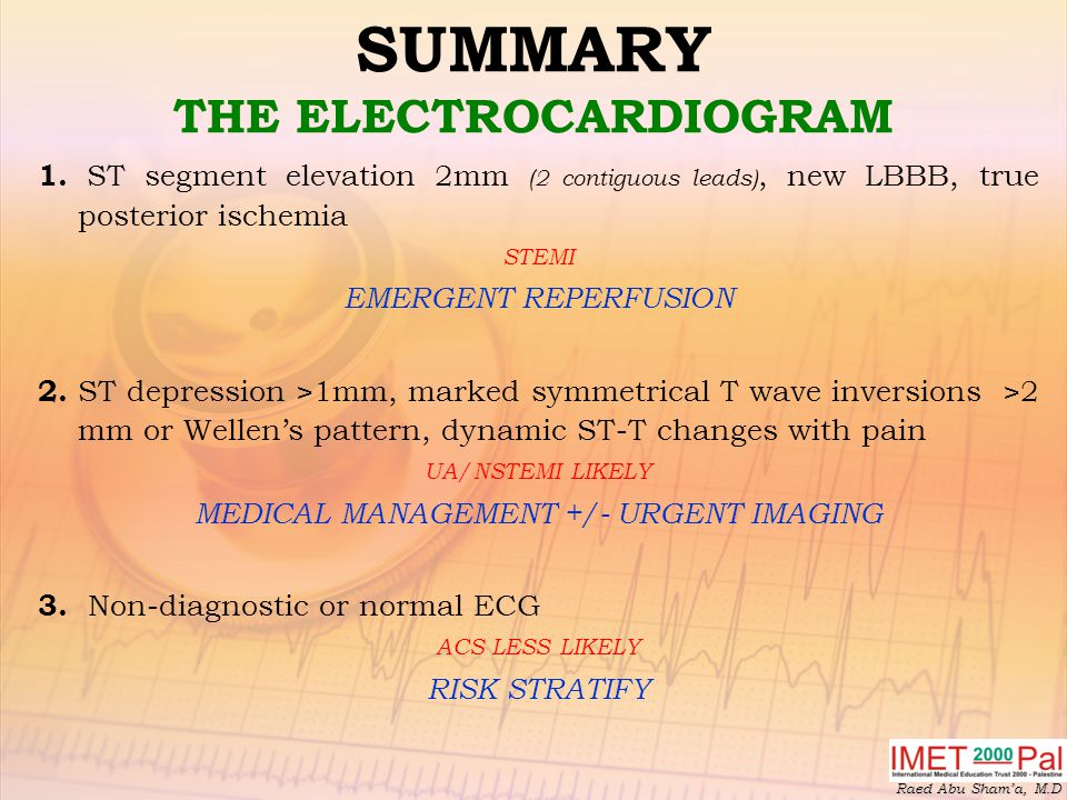 SUMMARY THE ELECTROCARDIOGRAM