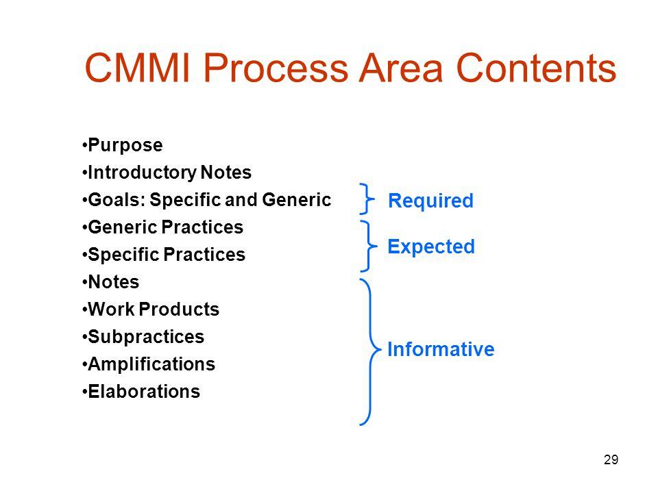 CMMI Process Area Contents