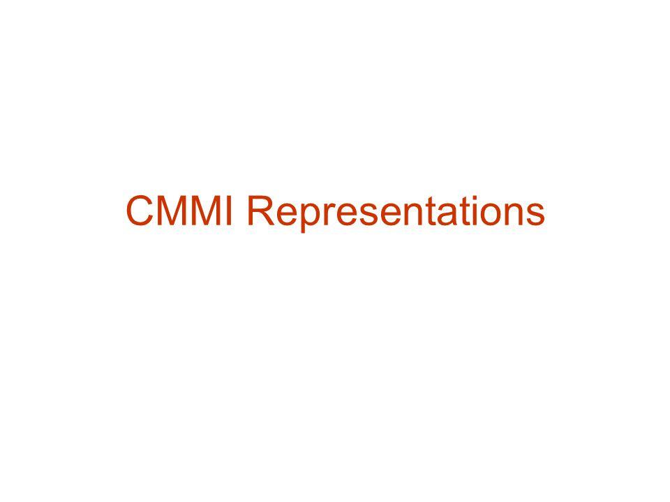 CMMI Representations