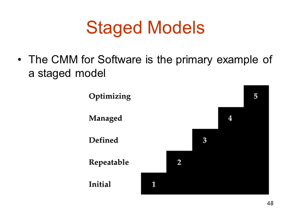 Staged Models The CMM for Software is the primary example of a staged model