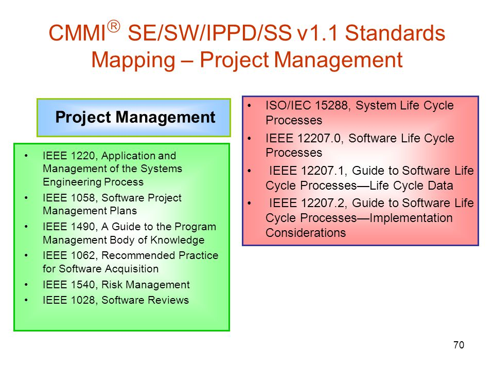 CMMI SE/SW/IPPD/SS v1.1 Standards Mapping – Project Management