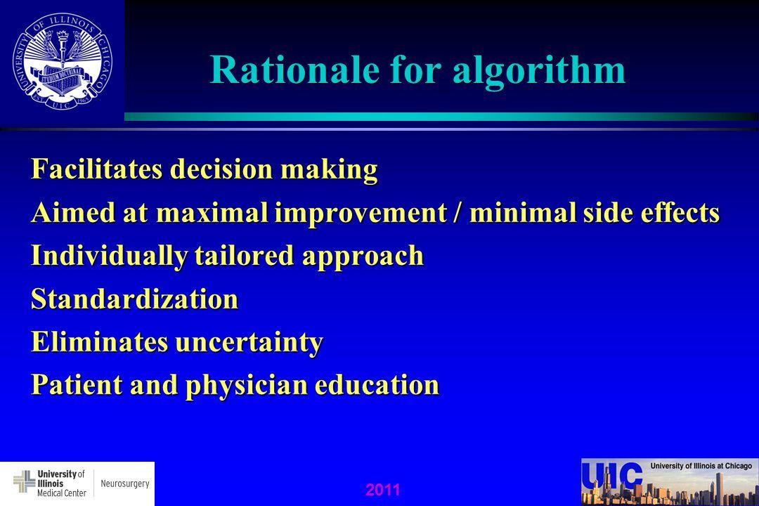 Rationale for algorithm