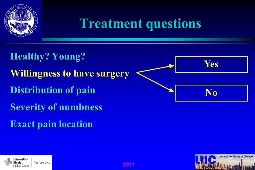 Treatment questions Healthy Young Willingness to have surgery Yes