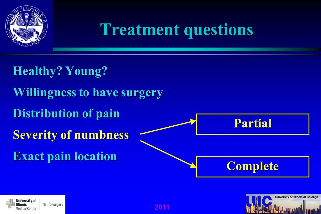 Treatment questions Healthy Young Willingness to have surgery
