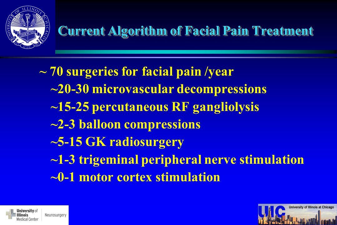 Current Algorithm of Facial Pain Treatment