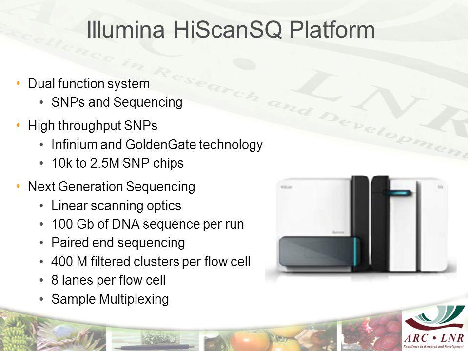 Illumina HiScanSQ Platform