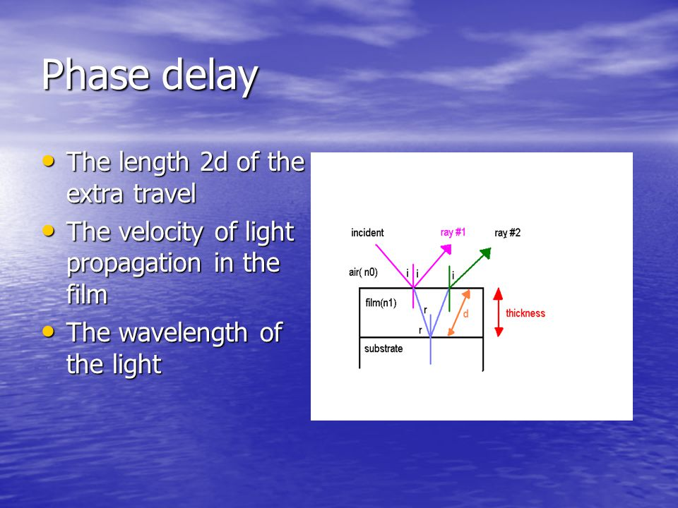 Phase delay The length 2d of the extra travel