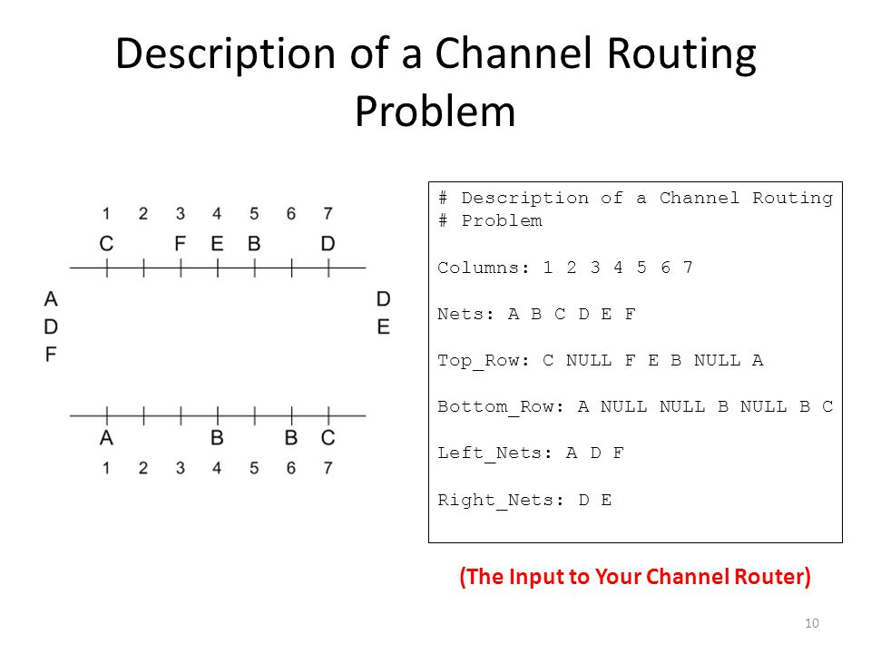 Description of a Channel Routing Problem