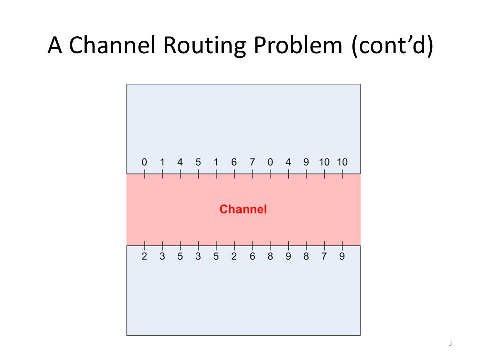 A Channel Routing Problem (cont'd)