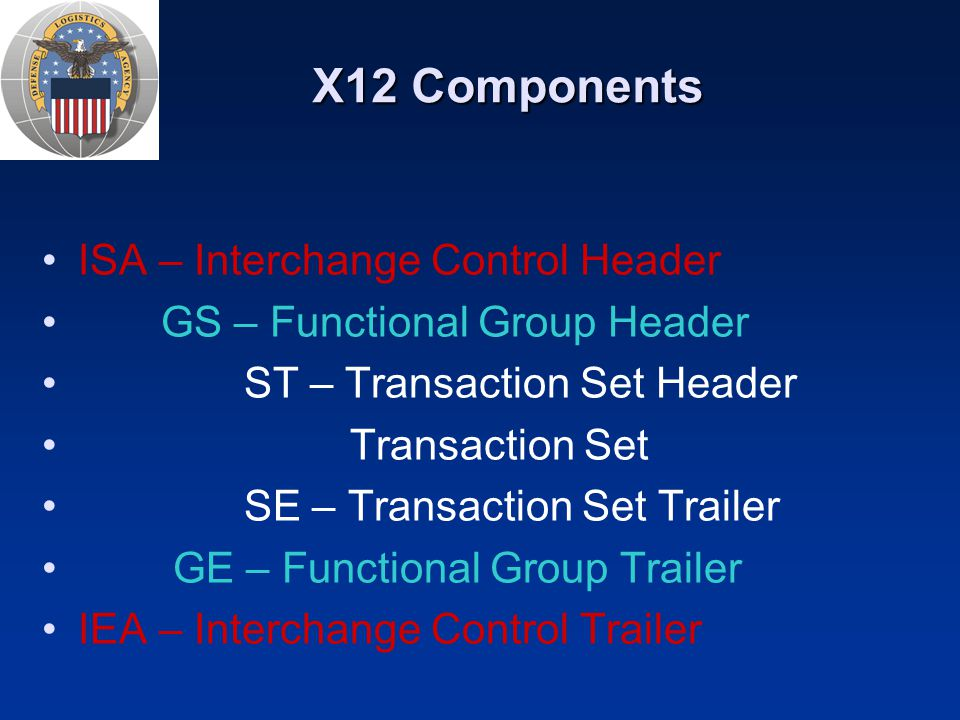 X12 Components ISA – Interchange Control Header