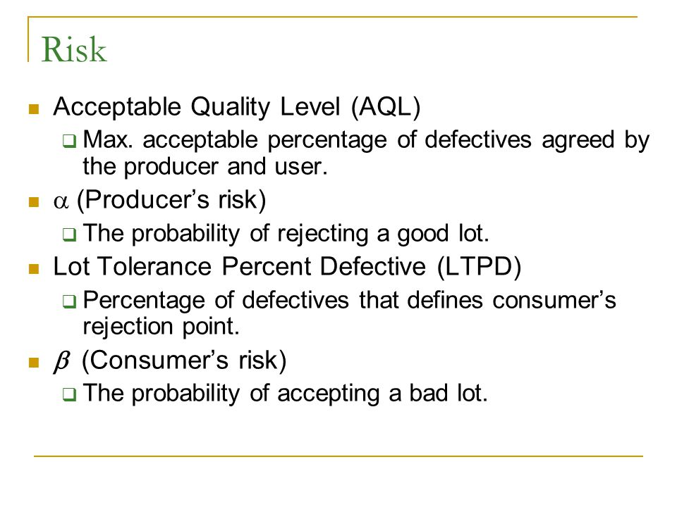 Risk Acceptable Quality Level (AQL) a (Producer's risk)