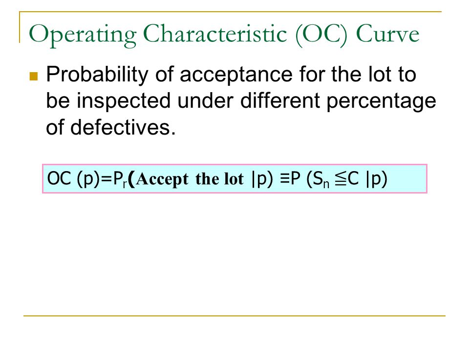 Operating Characteristic (OC) Curve