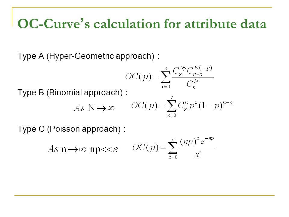 OC-Curve's calculation for attribute data