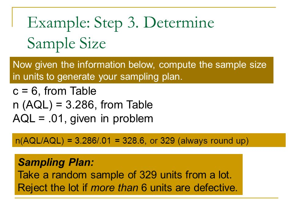 Example: Step 3. Determine Sample Size