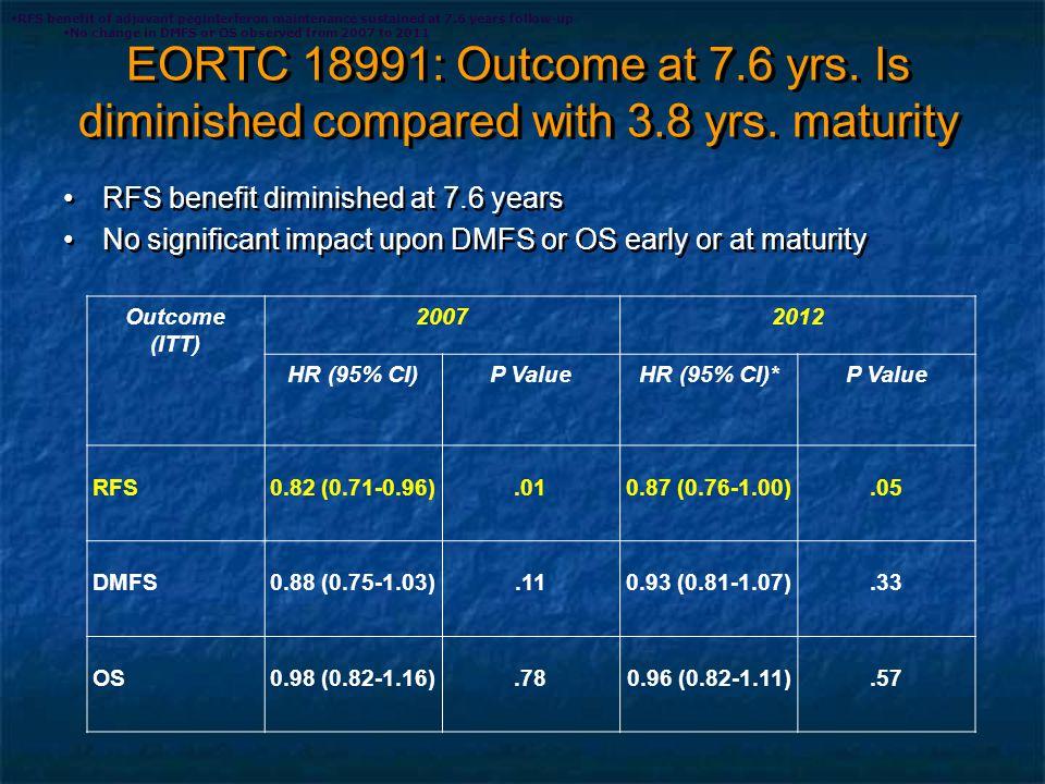 RFS benefit of adjuvant peginterferon maintenance sustained at 7