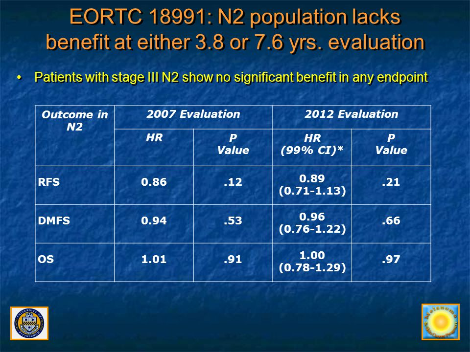 EORTC 18991: N2 population lacks benefit at either 3. 8 or 7. 6 yrs