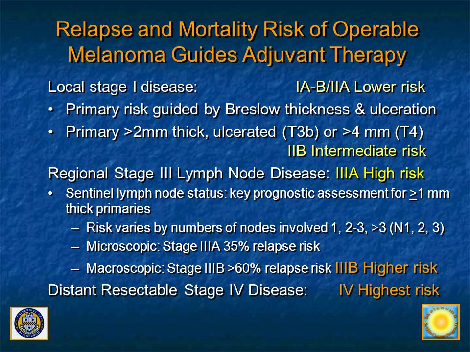 Relapse and Mortality Risk of Operable Melanoma Guides Adjuvant Therapy