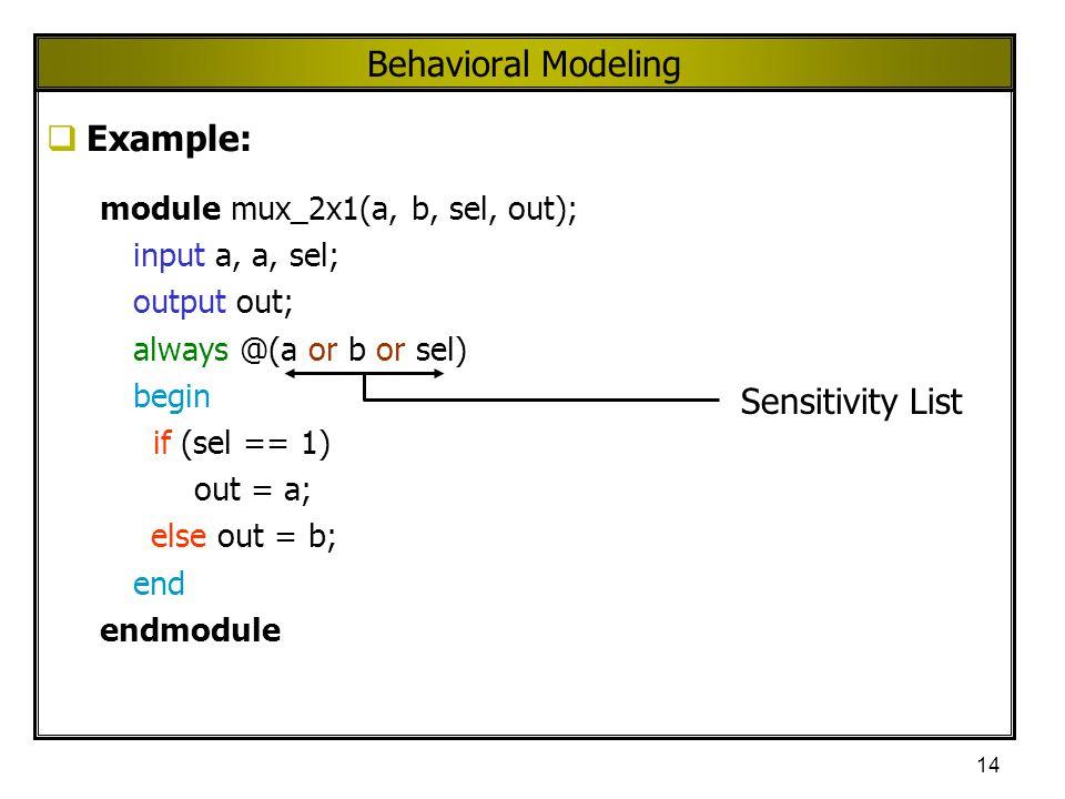 Behavioral Modeling Example: Sensitivity List