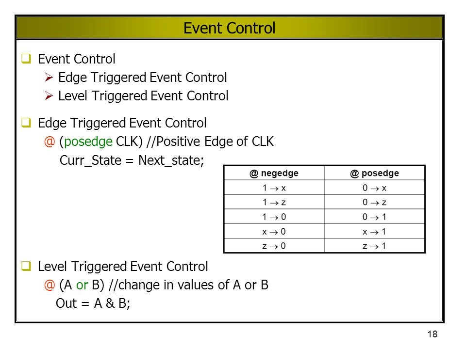 Event Control Event Control Edge Triggered Event Control