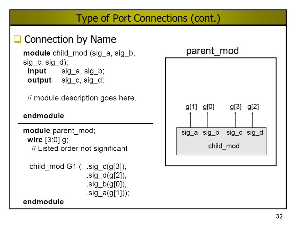 Type of Port Connections (cont.)