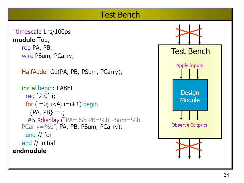 Test Bench Test Bench `timescale 1ns/100ps module Top; reg PA, PB;