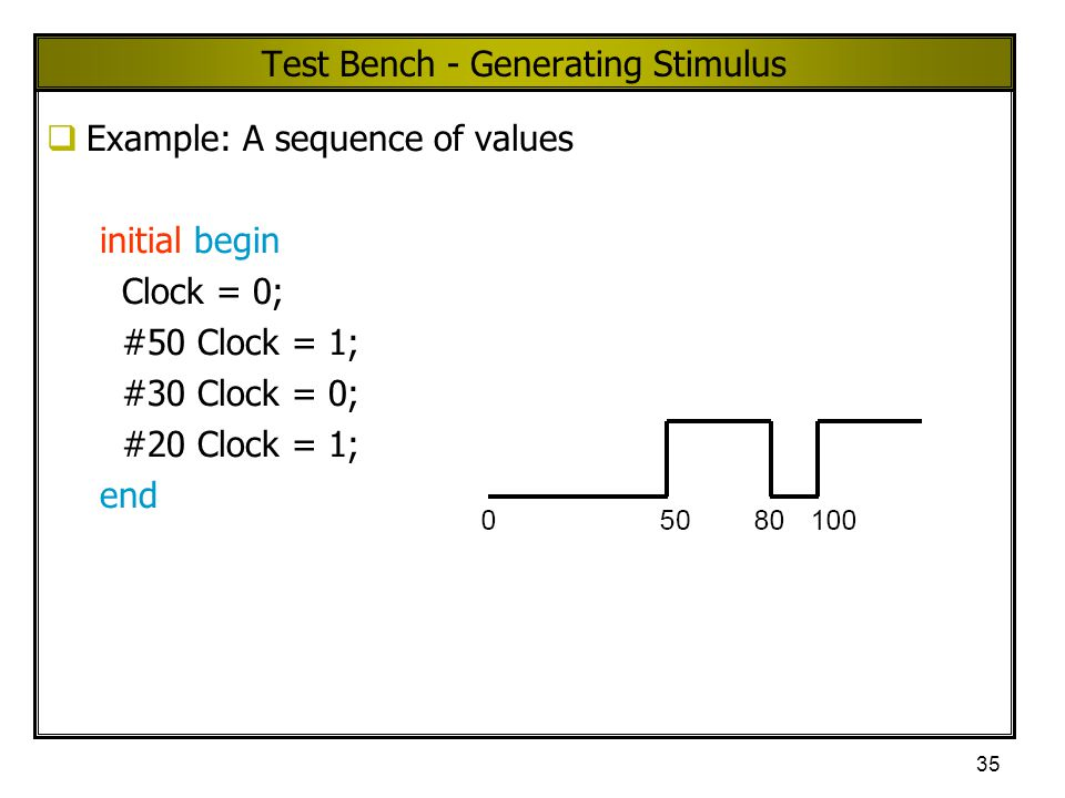 Test Bench - Generating Stimulus