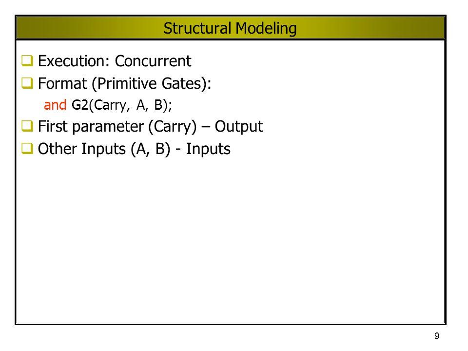 Execution: Concurrent Format (Primitive Gates):