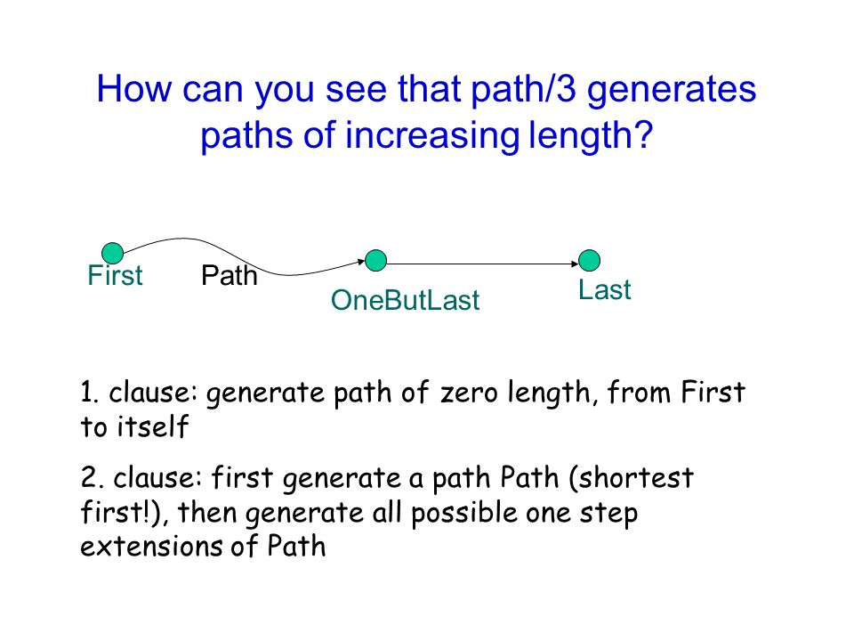 How can you see that path/3 generates paths of increasing length
