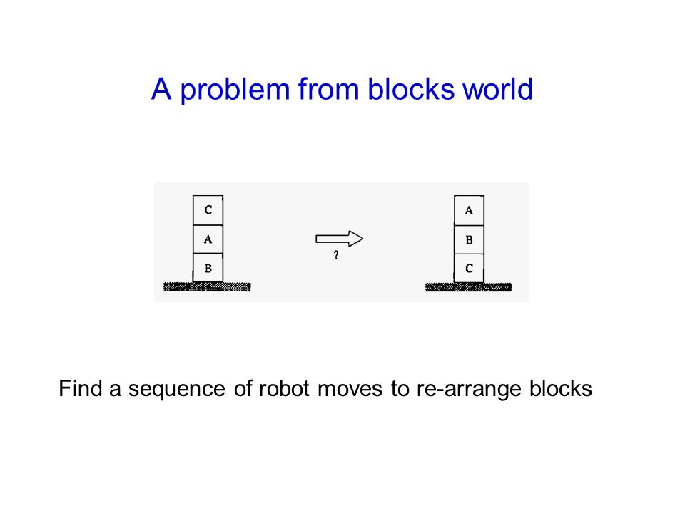 A problem from blocks world