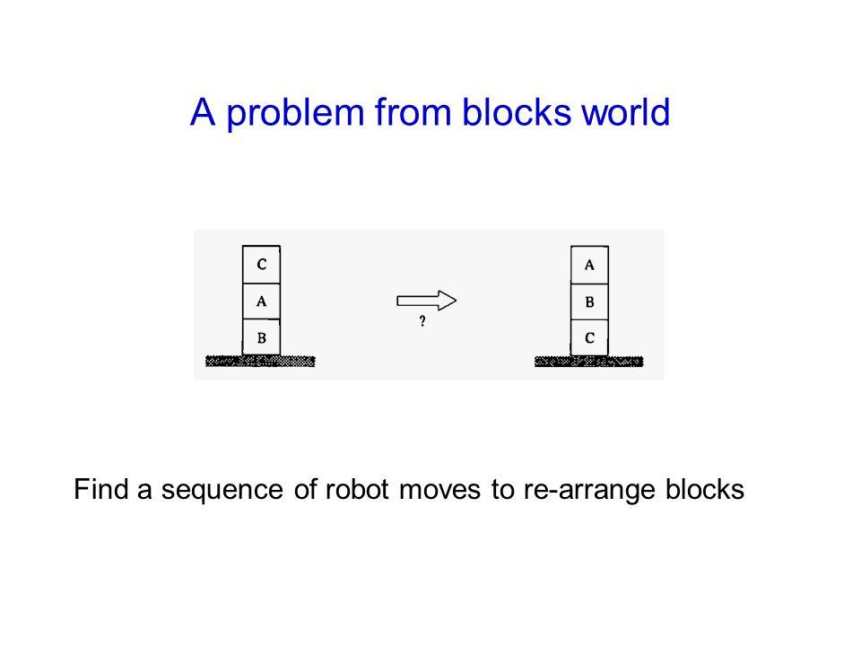 A problem from blocks world
