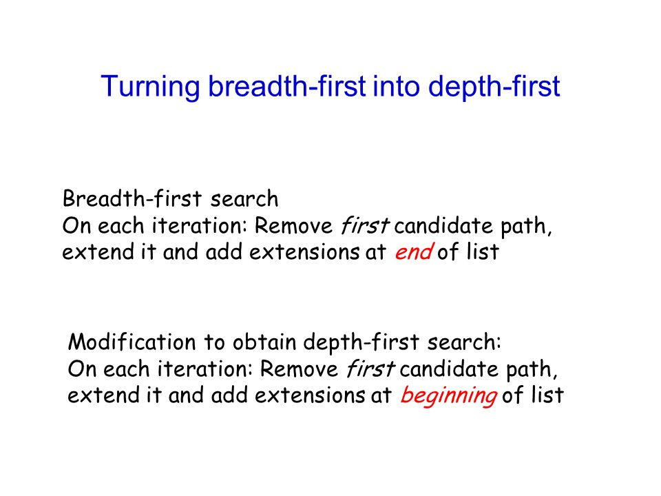 Turning breadth-first into depth-first