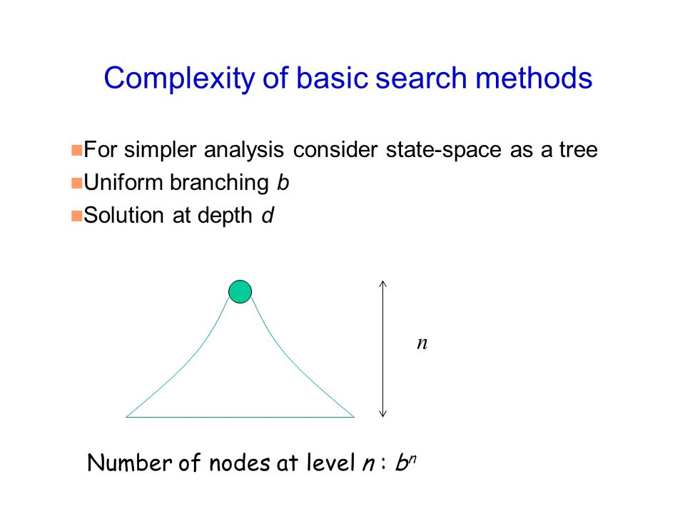 Complexity of basic search methods