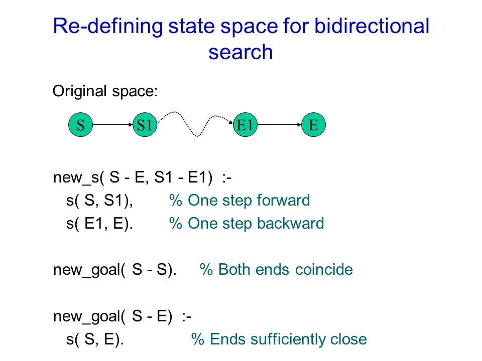 Re-defining state space for bidirectional search