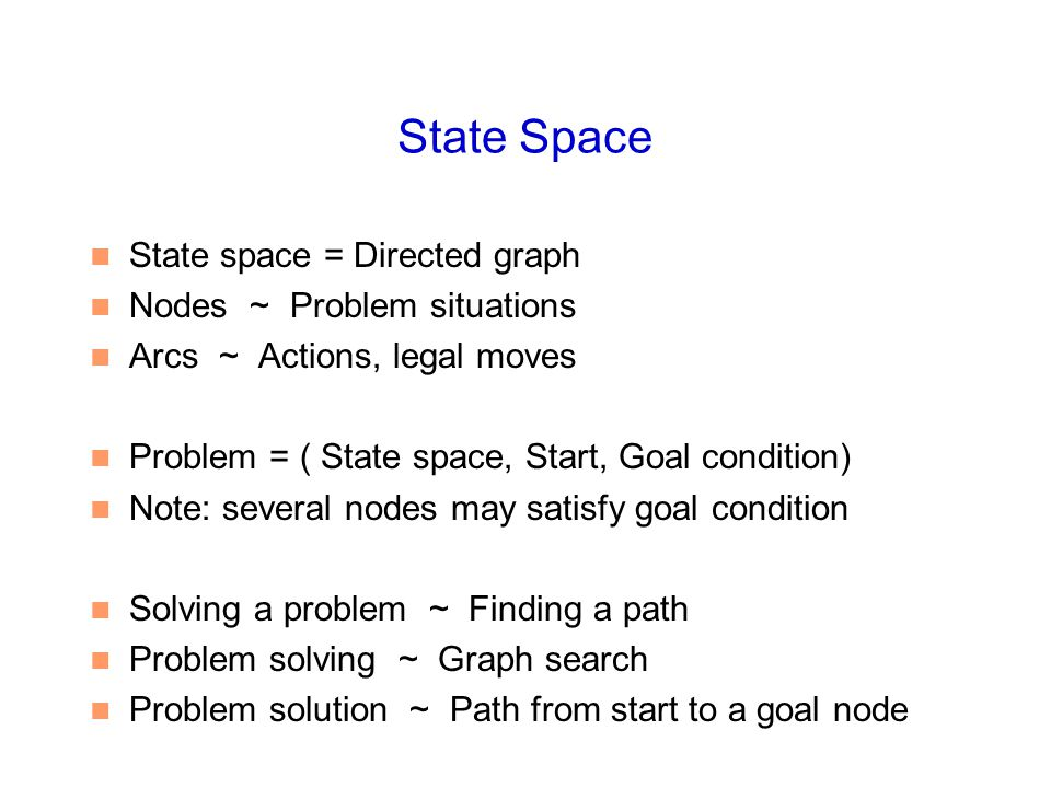 State Space State space = Directed graph Nodes ~ Problem situations