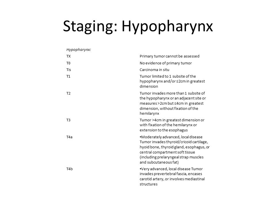 Staging: Hypopharynx Hypopharynx: TX Primary tumor cannot be assessed