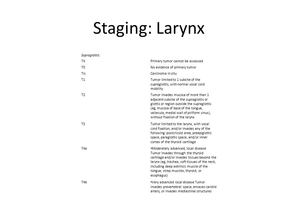 Staging: Larynx Supraglottis: TX Primary tumor cannot be assessed T0