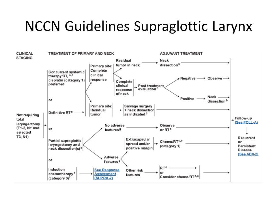 NCCN Guidelines Supraglottic Larynx