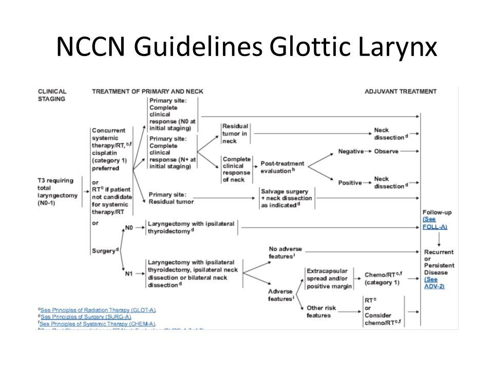 NCCN Guidelines Glottic Larynx