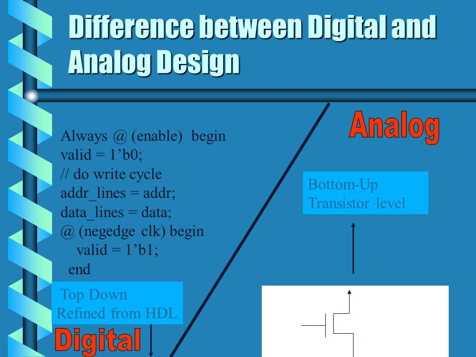 Difference between Digital and Analog Design