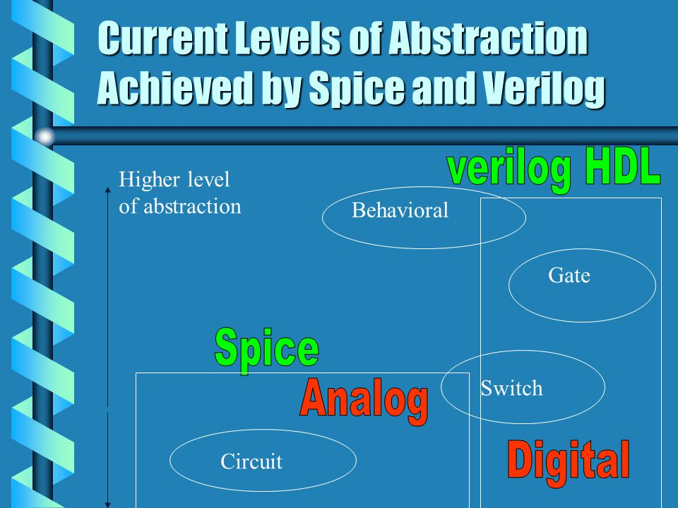 Current Levels of Abstraction Achieved by Spice and Verilog