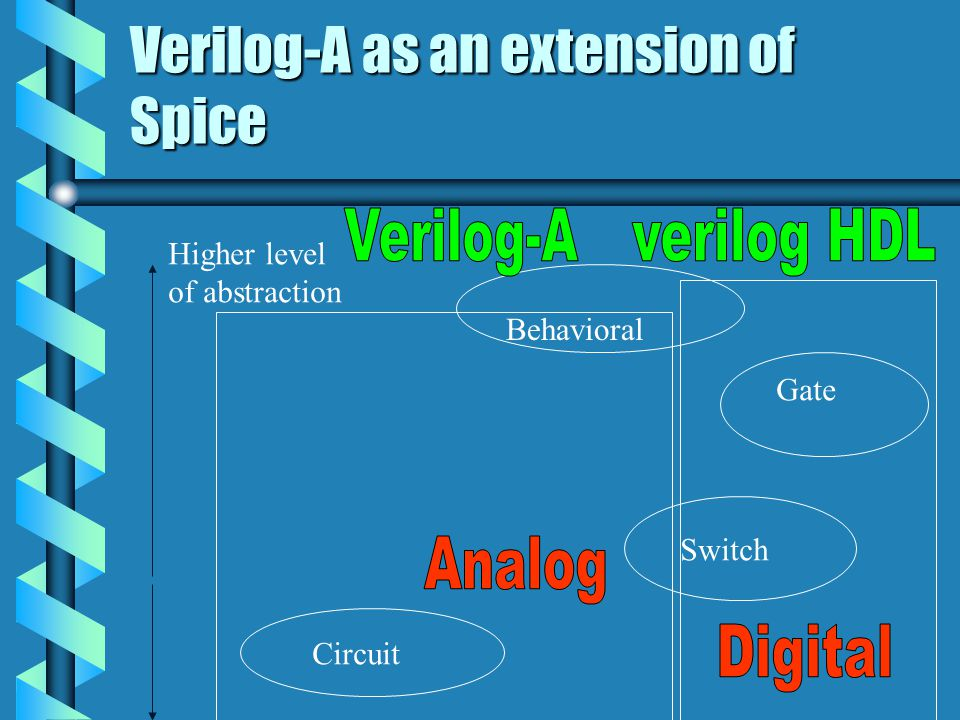 Verilog-A as an extension of Spice